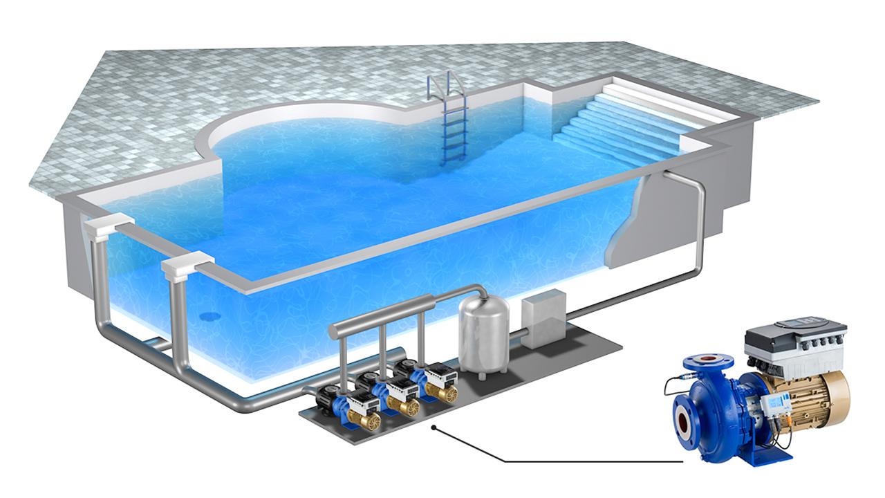 tecmotion-Technische Illustration einer Pumpenanwendung von KSB, Anwendungsbereich Schwimmbad