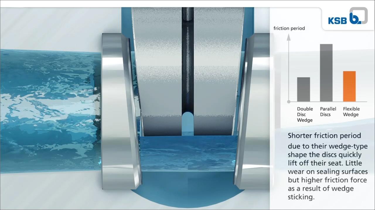 tecmotion - technische 3D-Animation für KSB, Absperrkoerper Abb. 02
