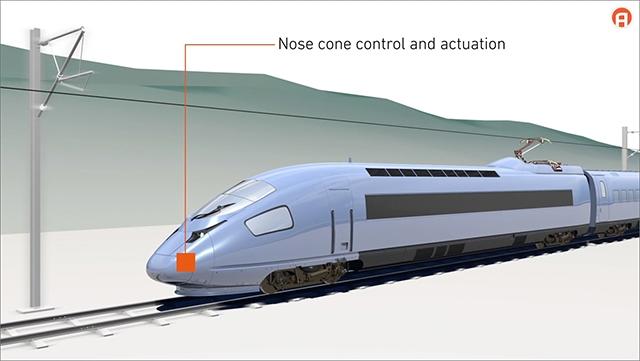 tecmotion - technische Animation eines Zuges