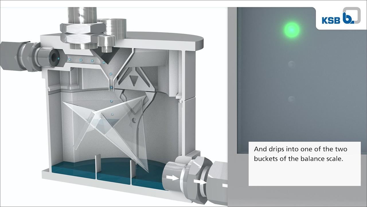 tecmotion - 3D-Animation der Pumpe Etanorm SYT von KSB für Messe, Abb. 02