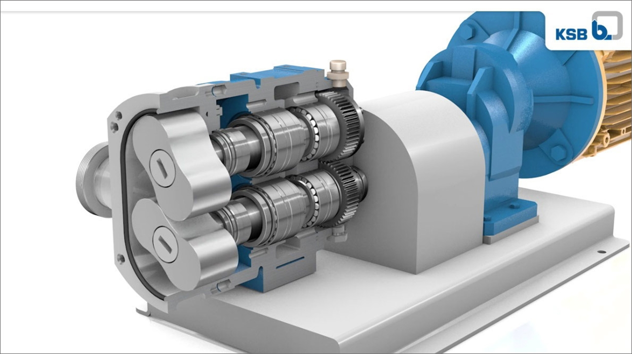 tecmotion - Anischt aus Produktanimation Pumpe Vitalobe für KSB