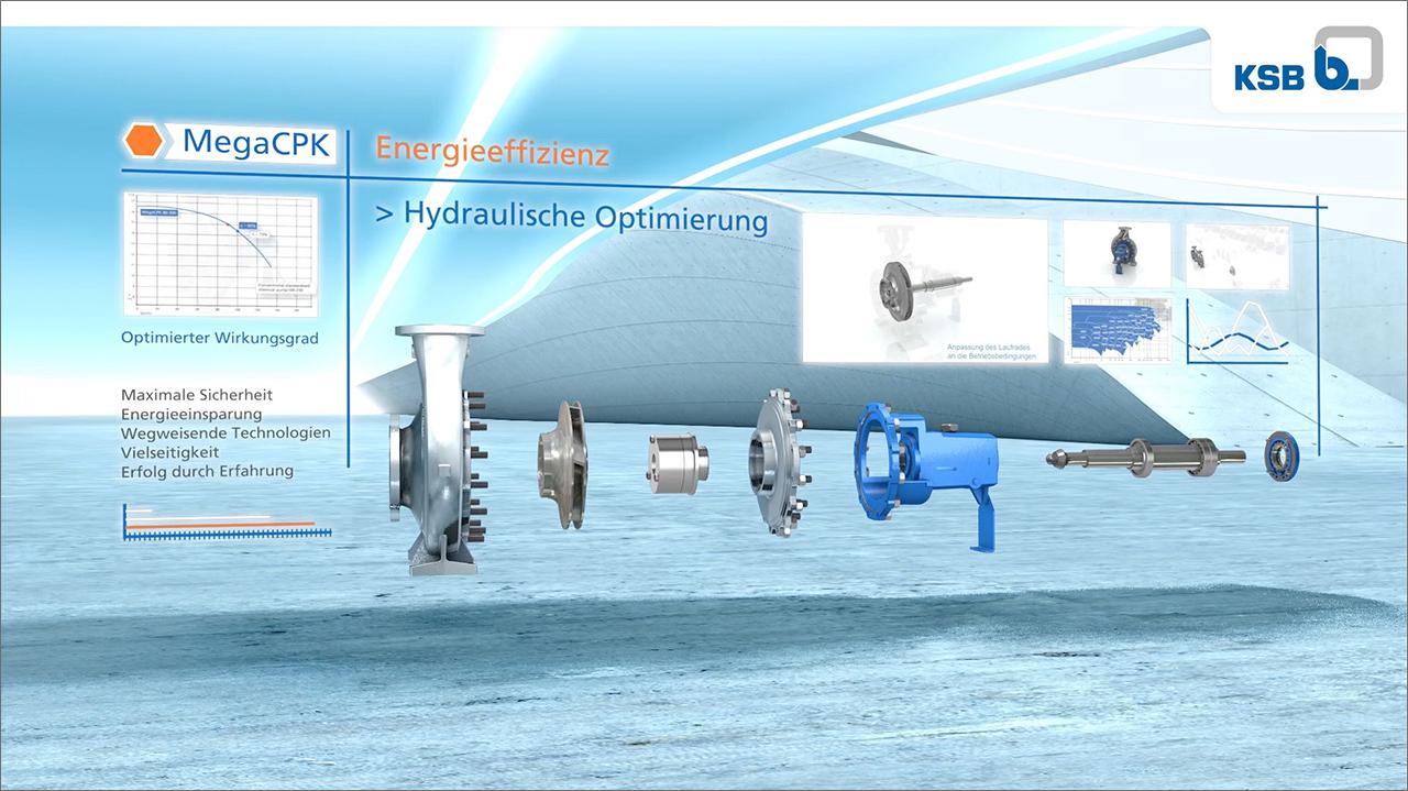 Animationsfilm KSB Chemiepumpen, Ausschnitt 04 Explosionsdarstellung der Pumpe MegaCPK