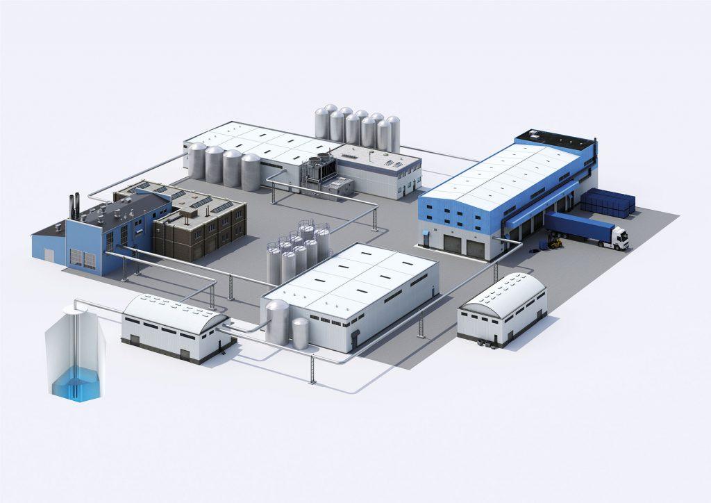 tecmotion – Schematische Darstellung einer Brauereianlage für KSB